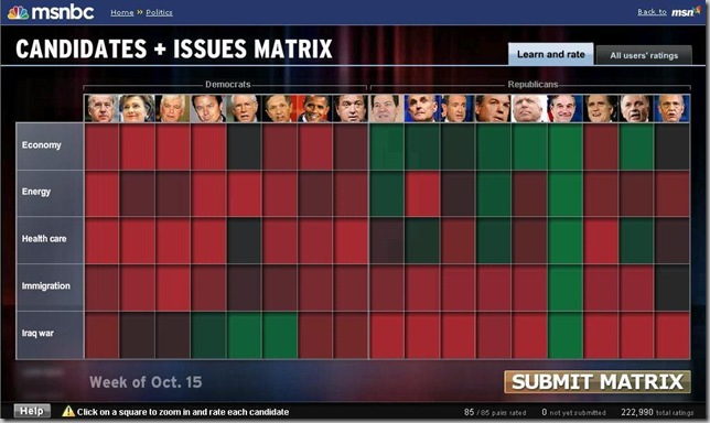msnbc-candidates-issues_mmn